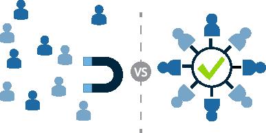 Customer Acquisition vs. Retention