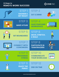 Work From Home Success Infographic Thumbnail One Inc