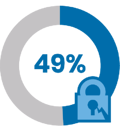 conformance-icon-cybersecurity