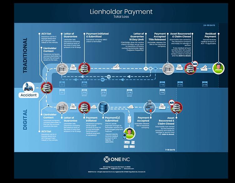 Lienholder-Payments-Mockup-V1b_lienholder-image-04-infographic