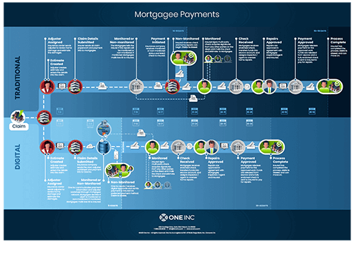 Mortgagee-Payments-infographic